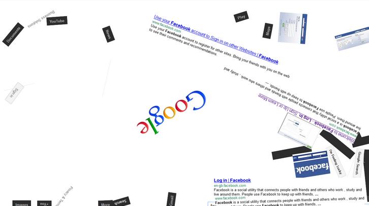 Cool Tricks Google Home